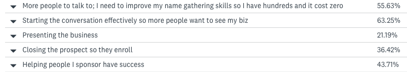 MLM Survey